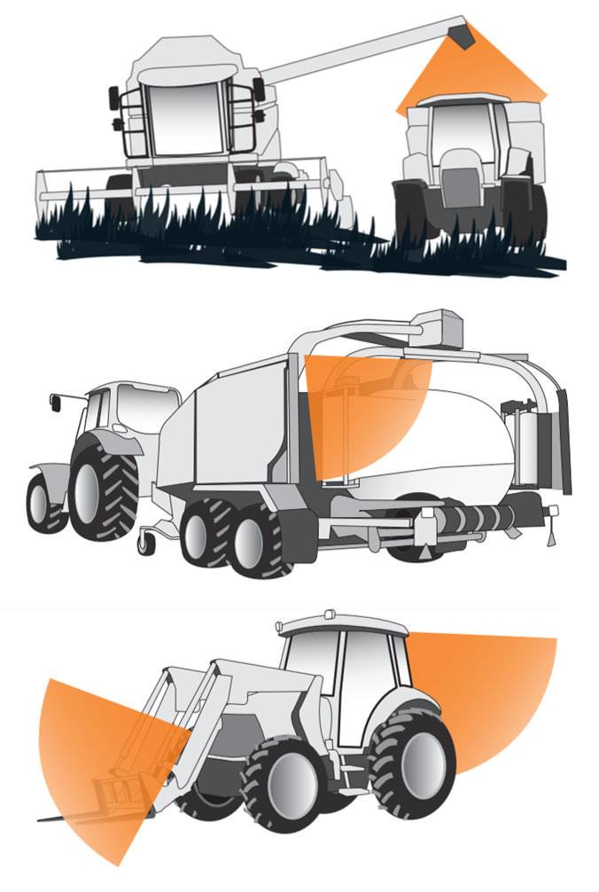 Luda.Farm MachineCam Mobility Eigenschaften