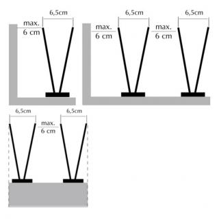 Taubenabwehrspitzen (15 m) #4